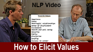 How to elicit values and map meaning using NLP